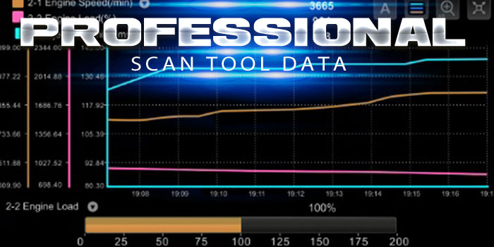 Professional-Scan-Tool Data, Tech TIp