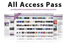 All-Access-PassOD
