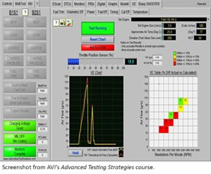 The-Diagnostic-Mindset-Tech-Article-AVI-OnDemand